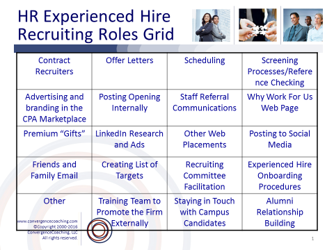 CCLLC HR Experienced Hire Recruiting Roles Grid