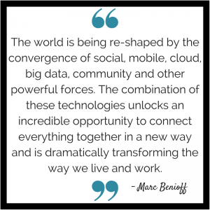 the-world-is-being-re-shaped-by-the-convergence-of-social-mobile-cloud-big-data-community-and-other2